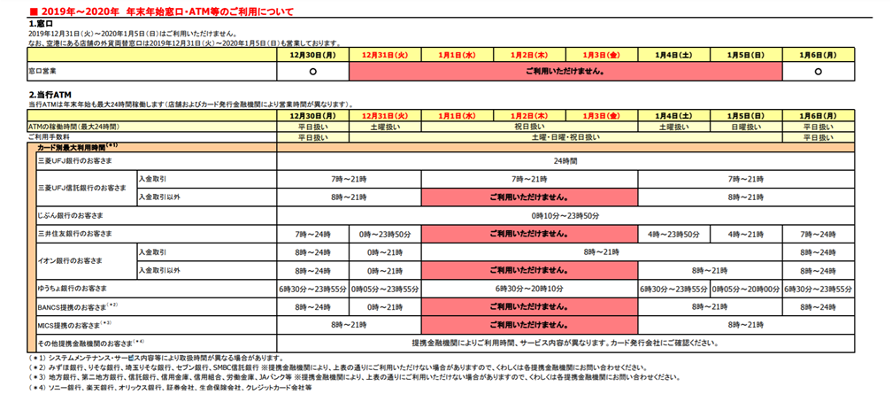 ginkoatm UFJ tesuuryou1 - 【2019-2020】メガバンク中心各主要銀行の年末年始の営業と手数料