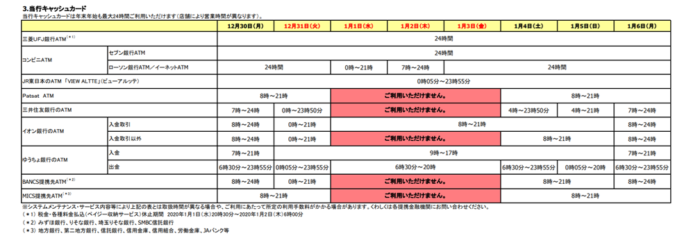 ginkoatm UFJ tesuuryou2 - 【2019-2020】メガバンク中心各主要銀行の年末年始の営業と手数料