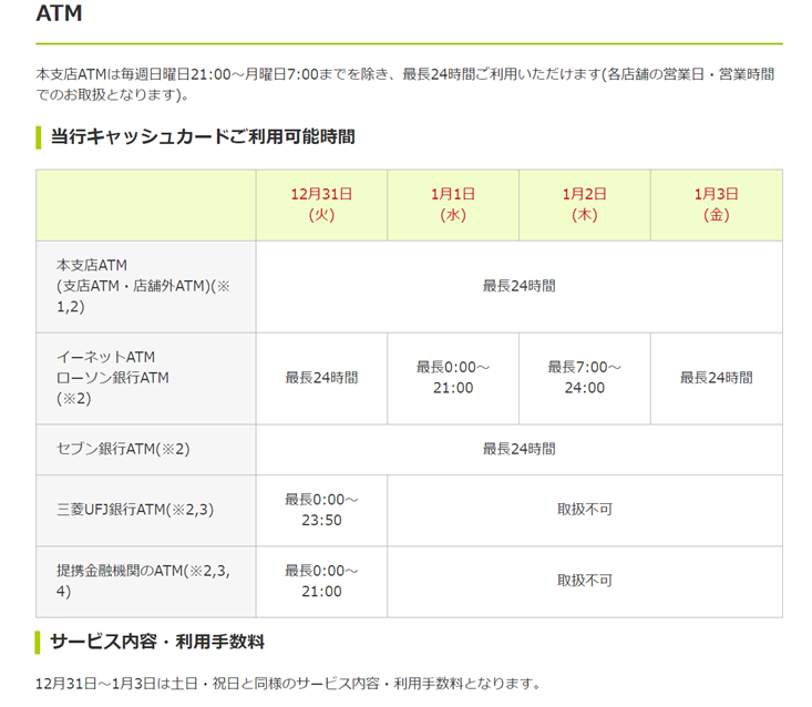 ginkoatm mituisumitomo tesuuryou - 【2019-2020】メガバンク中心各主要銀行の年末年始の営業と手数料