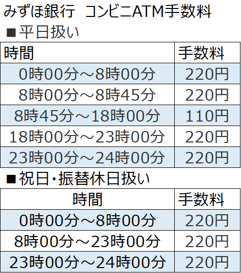 ginkoatm mizuho tesuuryou - 【2019-2020】メガバンク中心各主要銀行の年末年始の営業と手数料