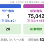corona 221kansen 150x150 - 阪神の近本光司は新人王とれる?ライバルは?最終成績は?