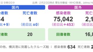 corona 221kansen 320x180 - 新型コロナウイルス日本国内で感染拡大!渡航抑制の9か国とは?