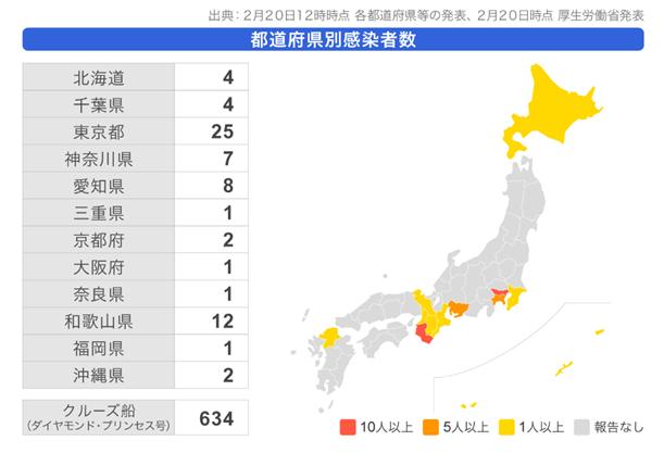 corona 221kansen2 - 新型コロナウイルス日本国内で感染拡大!渡航抑制の9か国とは?