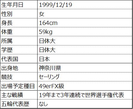 prof annayamasaki2 - 山崎アンナ選手プロフィール!出身地や中学高校、彼氏はいるの?