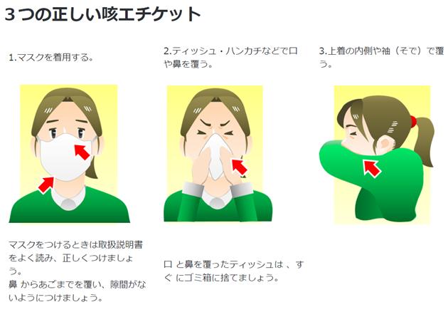 seki etiket - キッチンペーパーで作る「簡易マスク」とは?咳エチケット情報も!