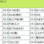 tanpakuhyou 150x150 - 新型コロナウイルス日本国内で感染拡大!渡航抑制の9か国とは?
