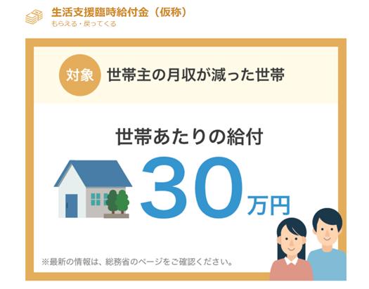 corona kyufu1 - 新型コロナウイルスで生活資金に困ったら?緊急小口資金の審査の流れも。