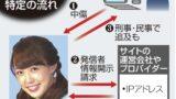 3c5ae495367a6b397c1745e8364b5395 - 川崎希さん侮辱の女2名書類送検!ネット炎上した時の対処法は?